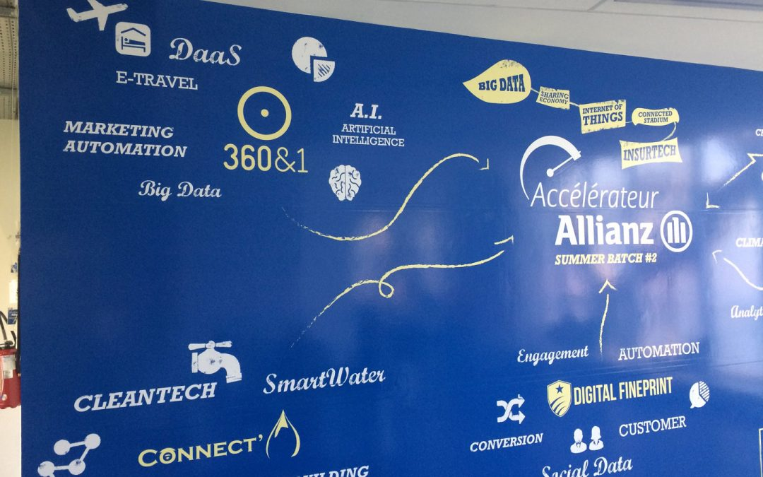 360 and 1 is integrating the Allianz Accelerator.